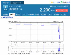 帝国ホテル【9708】:株式_株価 - Yahoo!フ_ - http___stocks.finance.yahoo.co.jp_stocks_chart_