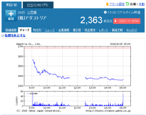 アダストリア【2685】:株式_株価 - Yahoo!_ - http___stocks.finance.yahoo.co.jp_stocks_chart_